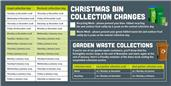 AVDC Bin Collection Changes for Xmas and New Year